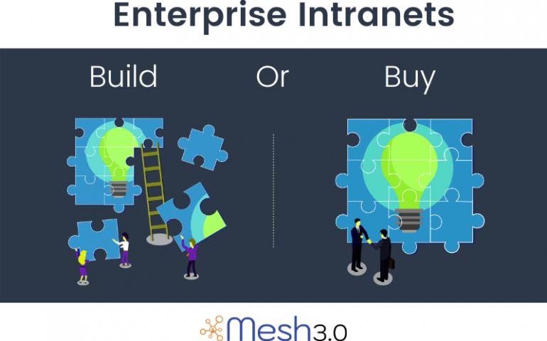 Enterprise Intranets Build Or Buy